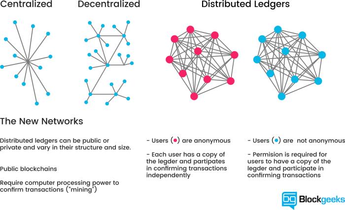 new networks blockgeeks 1